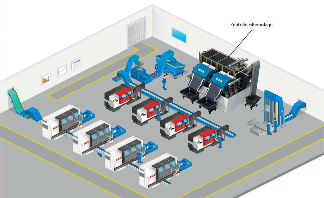 Beispiel einer Produktionshalle_CFS
